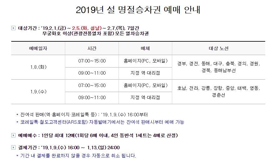 韓國交通∥ 2019過年春節期間설날買韓國火車票/KTX車票的開賣時間